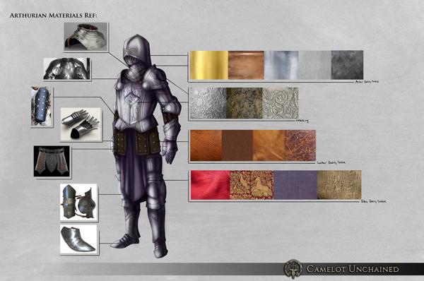 armorMaterials01