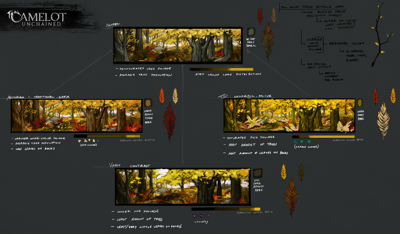 forest_aut_realm_guide_1600